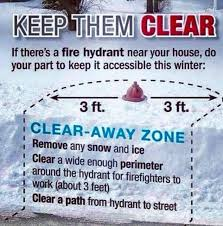 hydrantclearzone